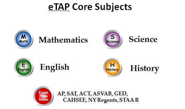 etap-core-subjects